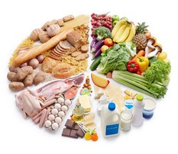 Продукты с пребиотиками
